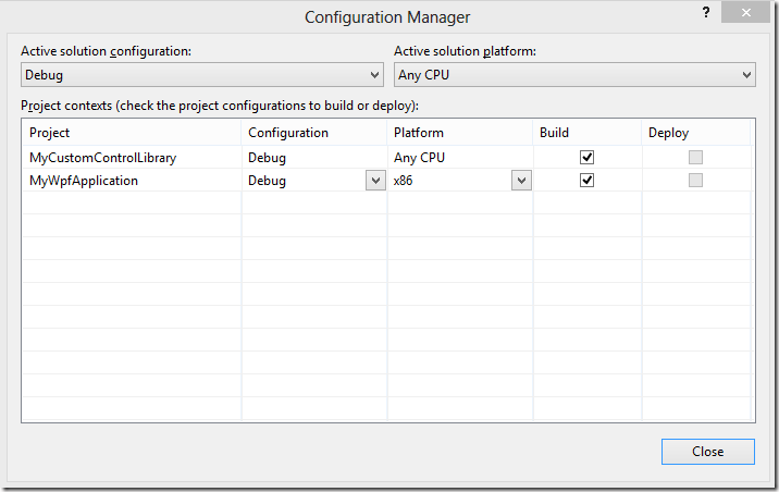 The Visual Studio Configuration Manager showing the mixed Any CPU/x86 project configurations that cause the Blend error.